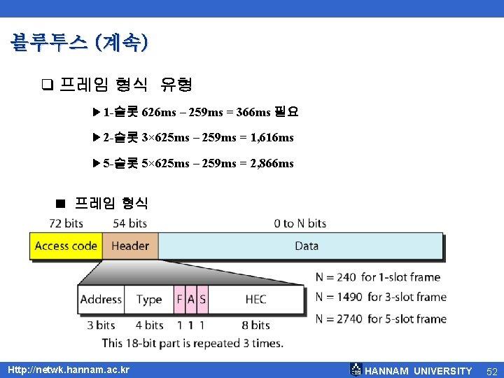 블루투스 (계속) q 프레임 형식 유형 ▶ 1 -슬롯 626 ms – 259 ms