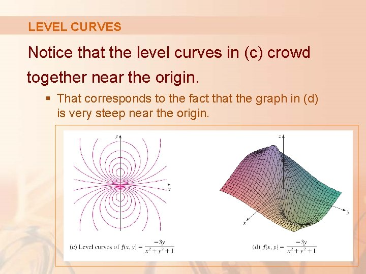 LEVEL CURVES Notice that the level curves in (c) crowd together near the origin.