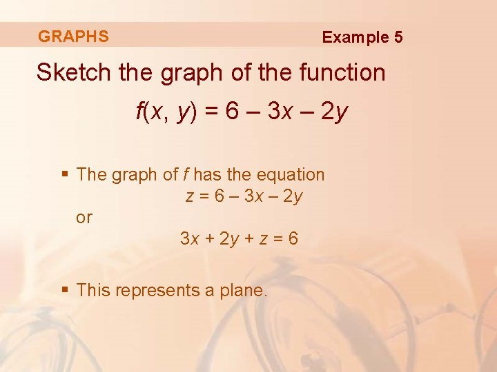 GRAPHS Example 5 Sketch the graph of the function f(x, y) = 6 –