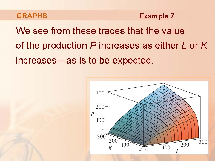 GRAPHS Example 7 We see from these traces that the value of the production