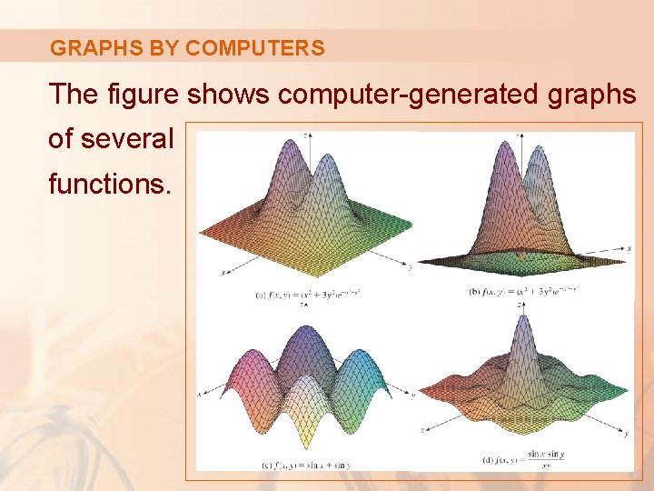 GRAPHS BY COMPUTERS The figure shows computer-generated graphs of several functions.