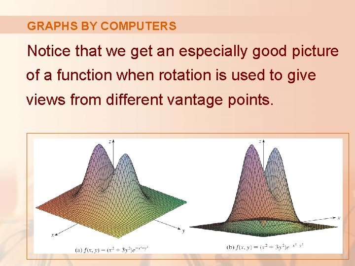 GRAPHS BY COMPUTERS Notice that we get an especially good picture of a function