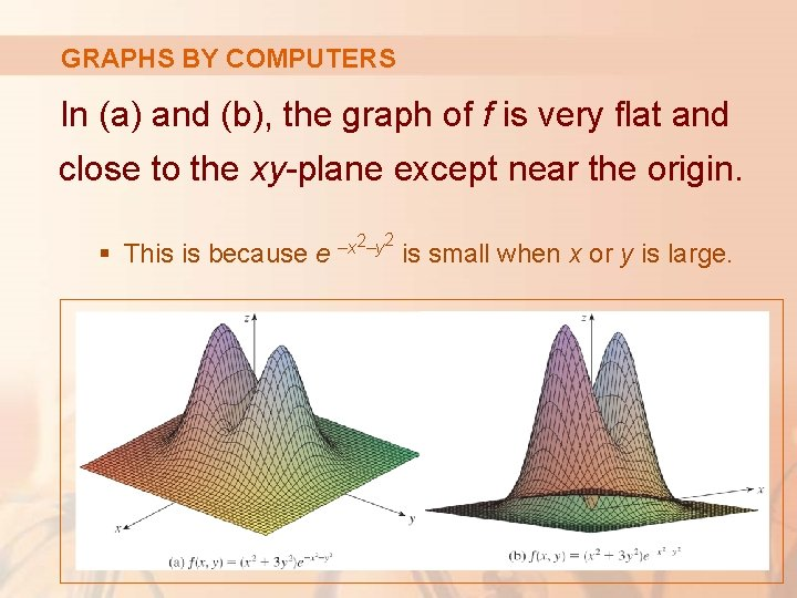GRAPHS BY COMPUTERS In (a) and (b), the graph of f is very flat