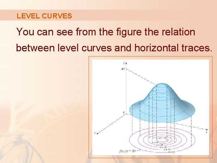 LEVEL CURVES You can see from the figure the relation between level curves and