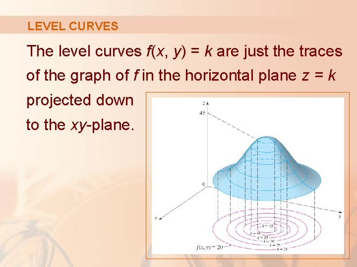 LEVEL CURVES The level curves f(x, y) = k are just the traces of