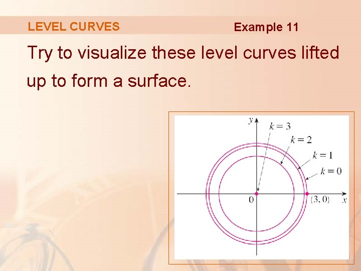 LEVEL CURVES Example 11 Try to visualize these level curves lifted up to form