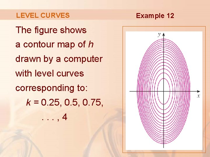 LEVEL CURVES The figure shows a contour map of h drawn by a computer