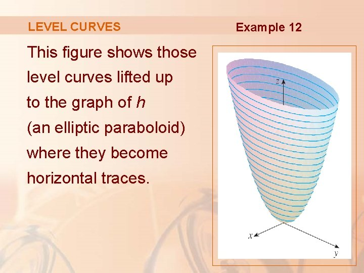 LEVEL CURVES This figure shows those level curves lifted up to the graph of