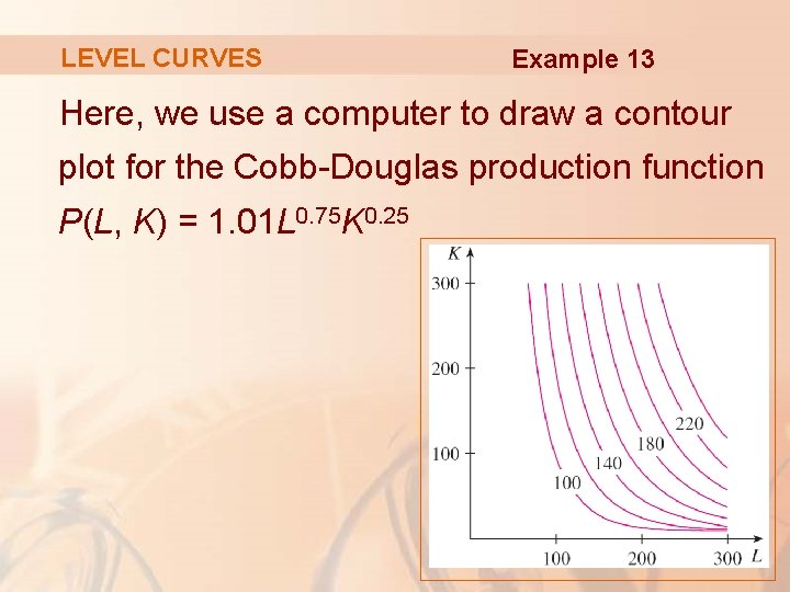 LEVEL CURVES Example 13 Here, we use a computer to draw a contour plot