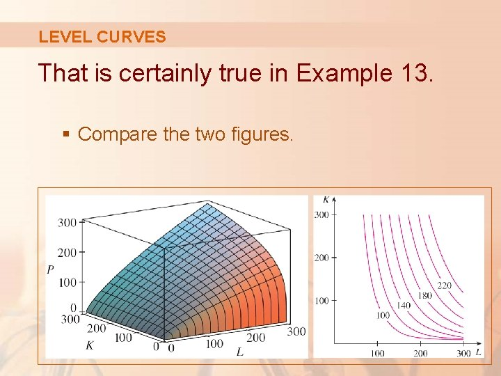 LEVEL CURVES That is certainly true in Example 13. § Compare the two figures.