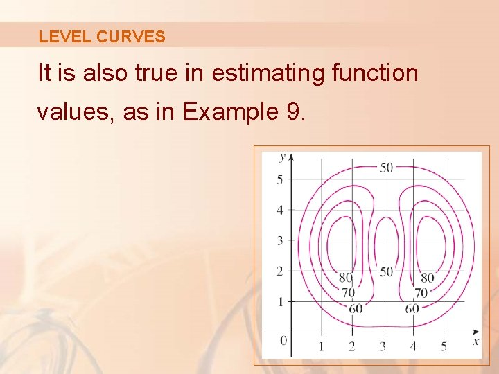 LEVEL CURVES It is also true in estimating function values, as in Example 9.