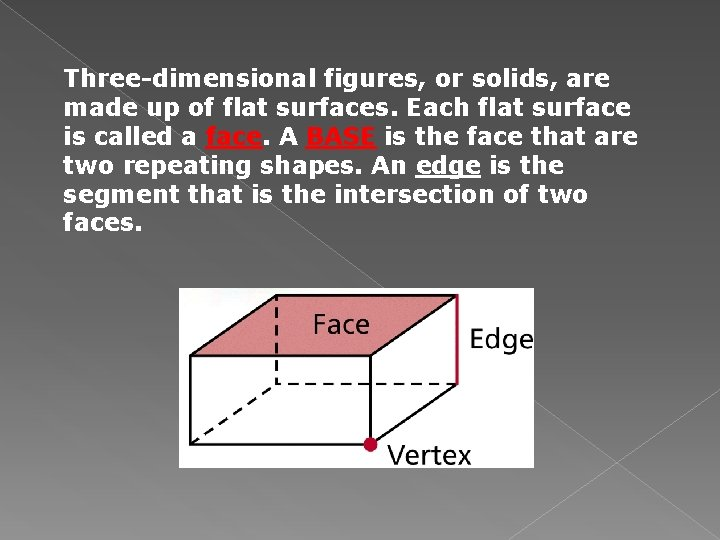 Three-dimensional figures, or solids, are made up of flat surfaces. Each flat surface is