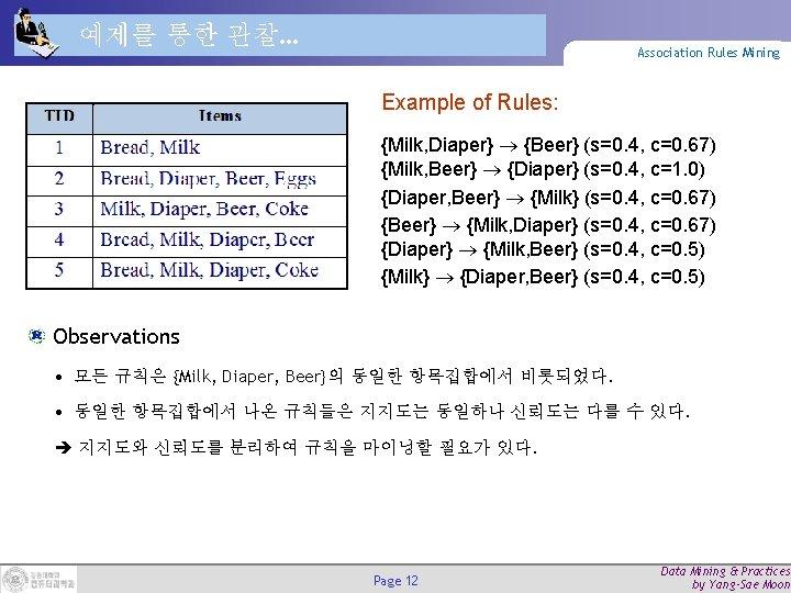 예제를 통한 관찰… Association Rules Mining Example of Rules: {Milk, Diaper} {Beer} (s=0. 4,