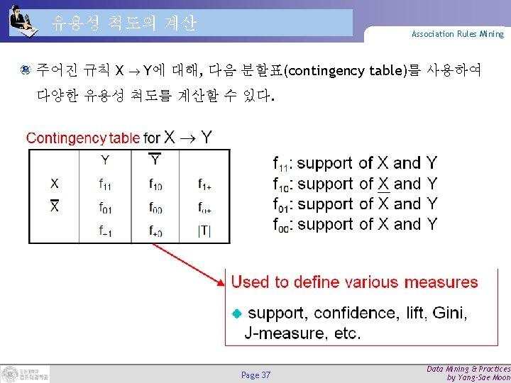 유용성 척도의 계산 주어진 규칙 X Association Rules Mining Y에 대해, 다음 분할표(contingency table)를