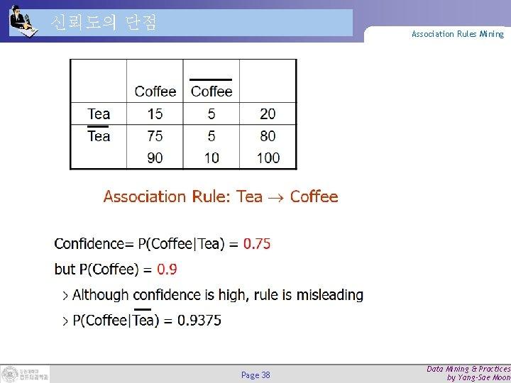 신뢰도의 단점 Association Rules Mining Page 38 Data Mining & Practices by Yang-Sae Moon