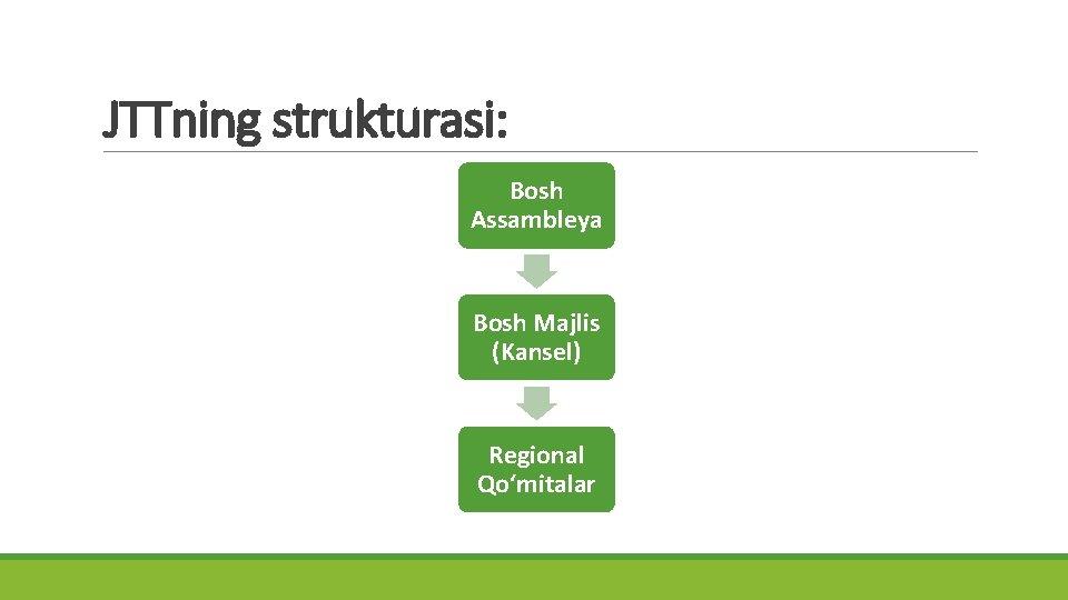 JTTning strukturasi: Bosh Assambleya Bosh Majlis (Kansel) Regional Qo'mitalar