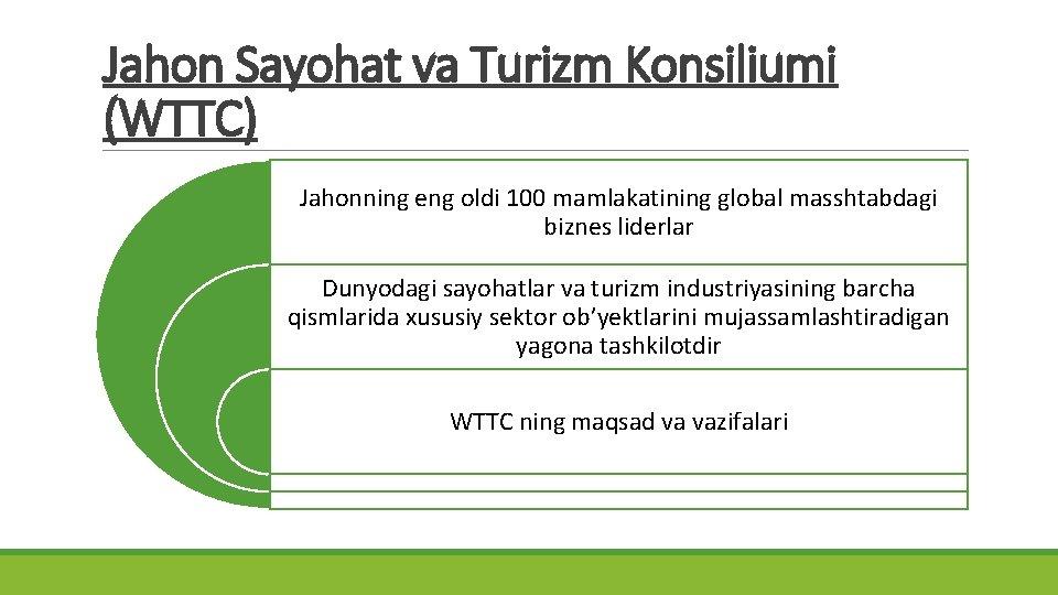 Jahon Sayohat va Turizm Konsiliumi (WTTC) Jahonning eng oldi 100 mamlakatining global masshtabdagi biznes