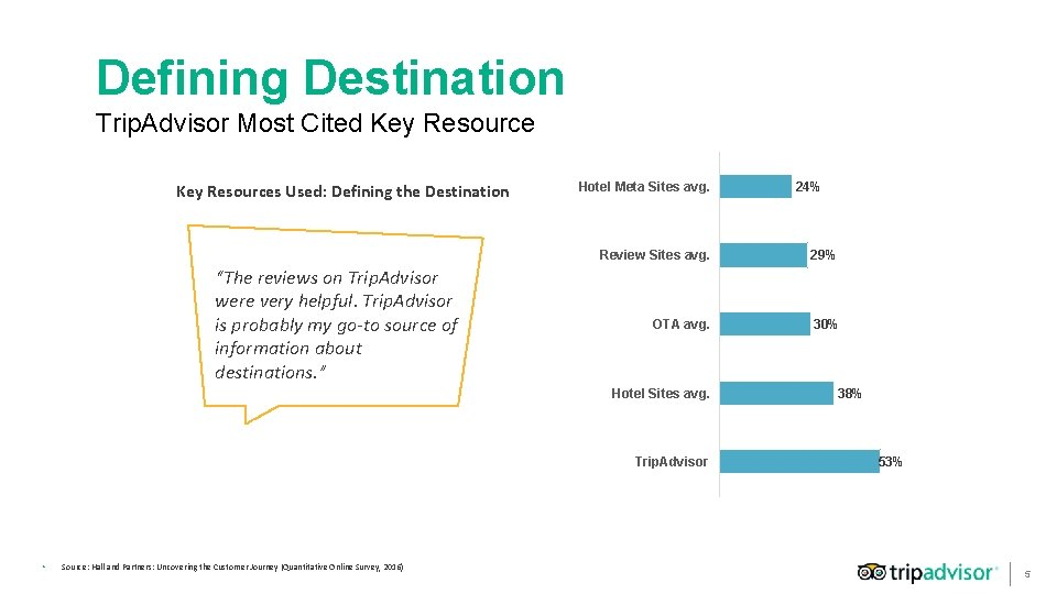 """Defining Destination Trip. Advisor Most Cited Key Resources Used: Defining the Destination """"The reviews"""