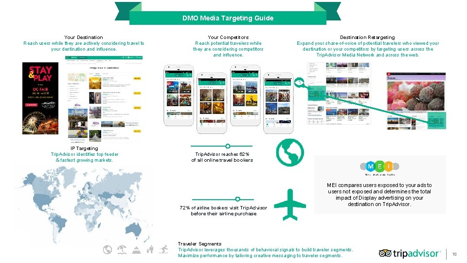 DMO Media Targeting Guide Your Destination Reach users while they are actively considering travel