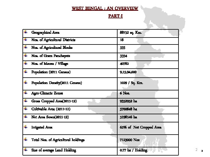 WEST BENGAL : AN OVERVIEW PART-I Geographical Area Nos. of Agricultural Districts Nos. of