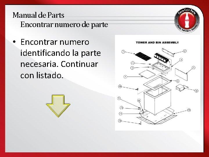 Manual de Parts Encontrar numero de parte • Encontrar numero identificando la parte necesaria.