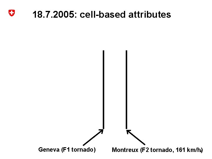 18. 7. 2005: cell-based attributes Geneva (F 1 tornado) Montreux (F 2 tornado, 161