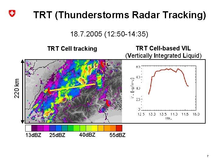 TRT (Thunderstorms Radar Tracking) 18. 7. 2005 (12: 50 -14: 35) TRT Cell-based VIL