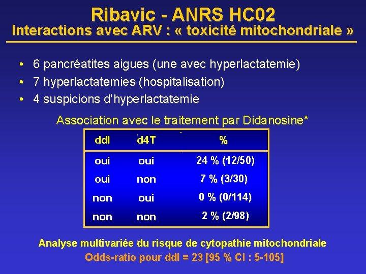 Ribavic - ANRS HC 02 Interactions avec ARV : « toxicité mitochondriale » •