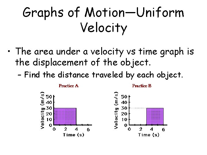 Graphs of Motion—Uniform Velocity • The area under a velocity vs time graph is