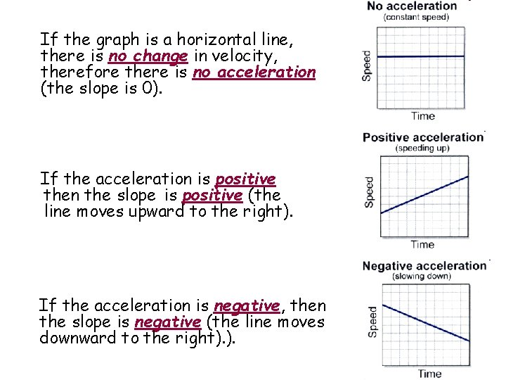If the graph is a horizontal line, there is no change in velocity, therefore