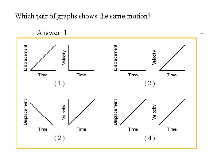 Which pair of graphs shows the same motion? Answer 1