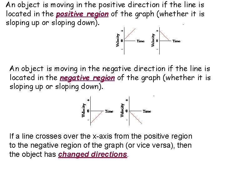 An object is moving in the positive direction if the line is located in