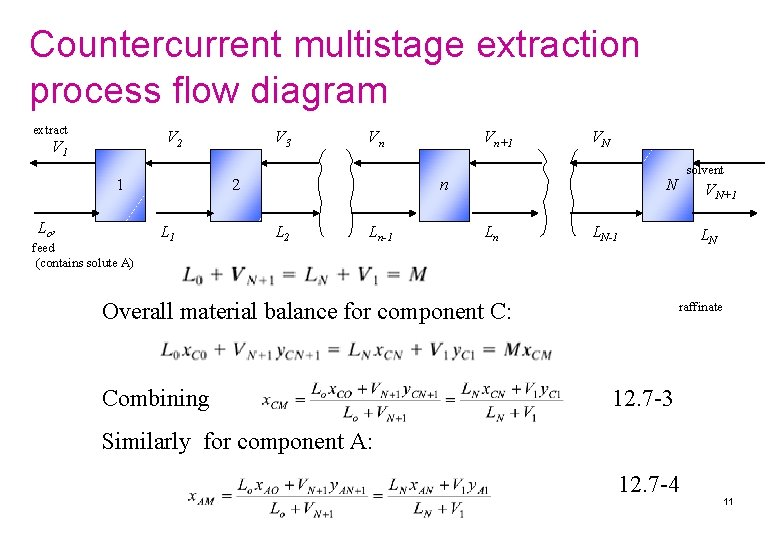 Countercurrent multistage extraction process flow diagram extract V 2 V 1 1 Lo ,