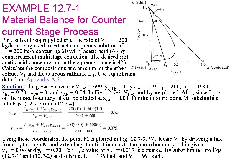 EXAMPLE 12. 7 -1 Material Balance for Counter current Stage Process Pure solvent isopropyl