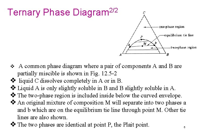 Ternary Phase Diagram 2/2 v A common phase diagram where a pair of components