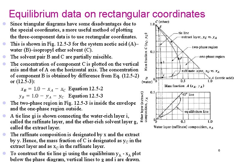Equilibrium data on rectangular coordinates l Since triangular diagrams have some disadvantages due to