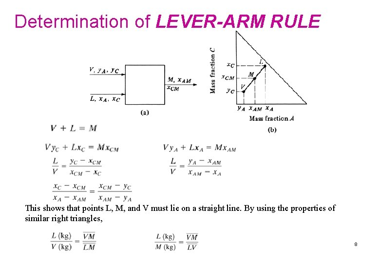 Determination of LEVER-ARM RULE This shows that points L, M, and V must lie