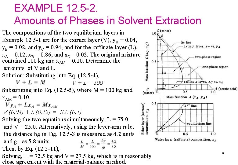 EXAMPLE 12. 5 -2. Amounts of Phases in Solvent Extraction The compositions of the