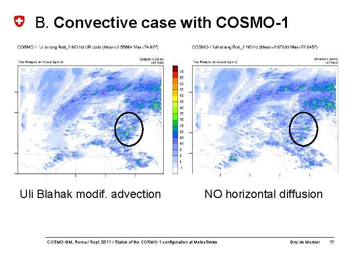 B. Convective case with COSMO-1 Uli Blahak modif. advection NO horizontal diffusion COSMO-GM, Roma