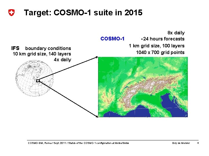 Target: COSMO-1 suite in 2015 IFS boundary conditions 10 km grid size, 140 layers