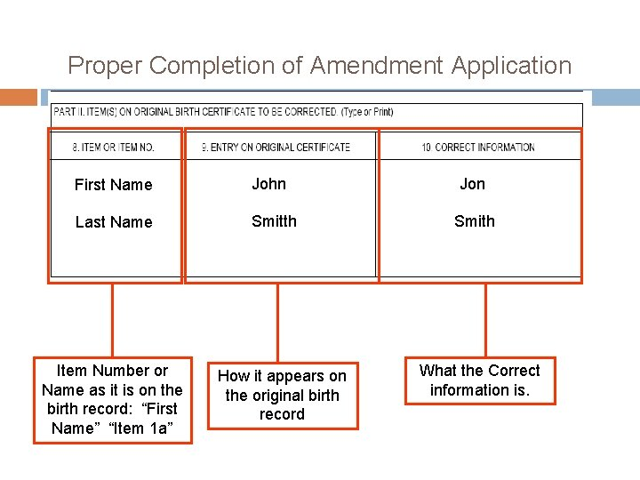 Proper Completion of Amendment Application First Name John Last Name Smitth Item Number or