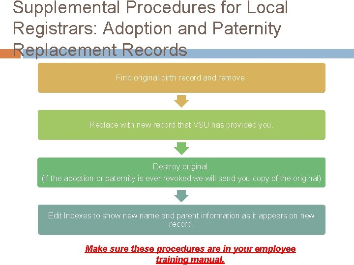 Supplemental Procedures for Local Registrars: Adoption and Paternity Replacement Records Find original birth record