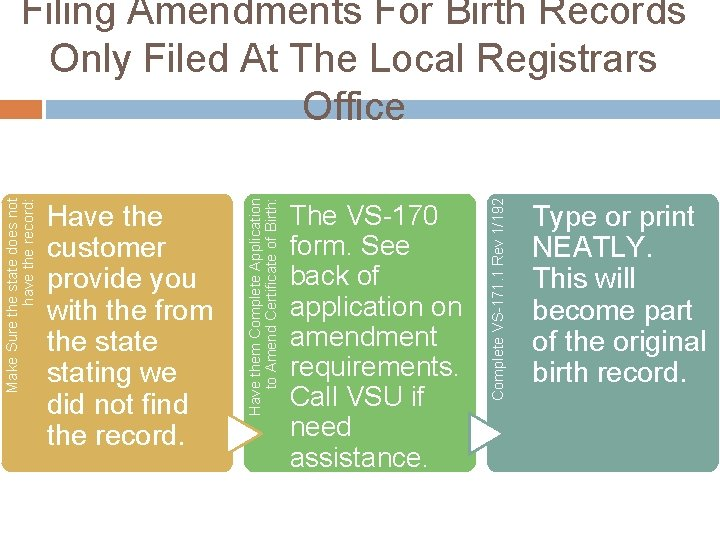 The VS-170 form. See back of application on amendment requirements. Call VSU if need