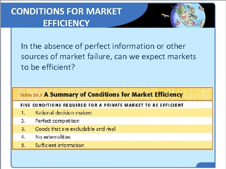 CONDITIONS FOR MARKET EFFICIENCY In the absence of perfect information or other sources of