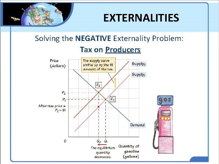 EXTERNALITIES Solving the NEGATIVE Externality Problem: Tax on Producers
