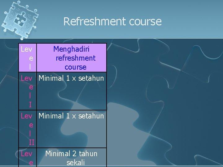 Refreshment course Lev e l Menghadiri refreshment course Lev Minimal 1 x setahun e