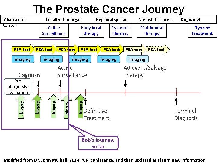 Mi a prostatitis és mi jelenik meg Akupunktúra amikor krónikus prosztatitis