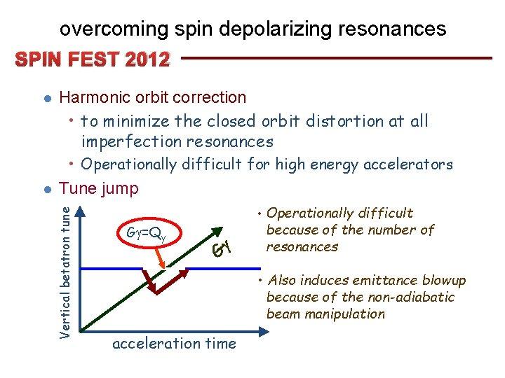 overcoming spin depolarizing resonances SPIN FEST 2012 l Harmonic orbit correction • to minimize
