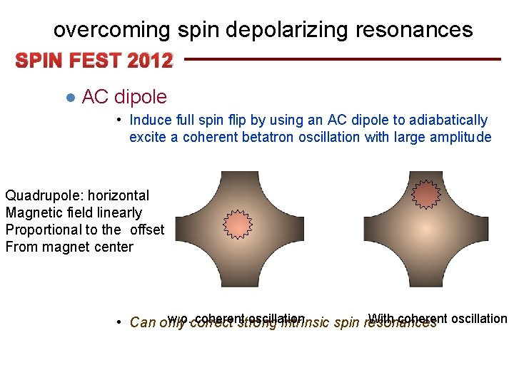 overcoming spin depolarizing resonances SPIN FEST 2012 l AC dipole • Induce full spin