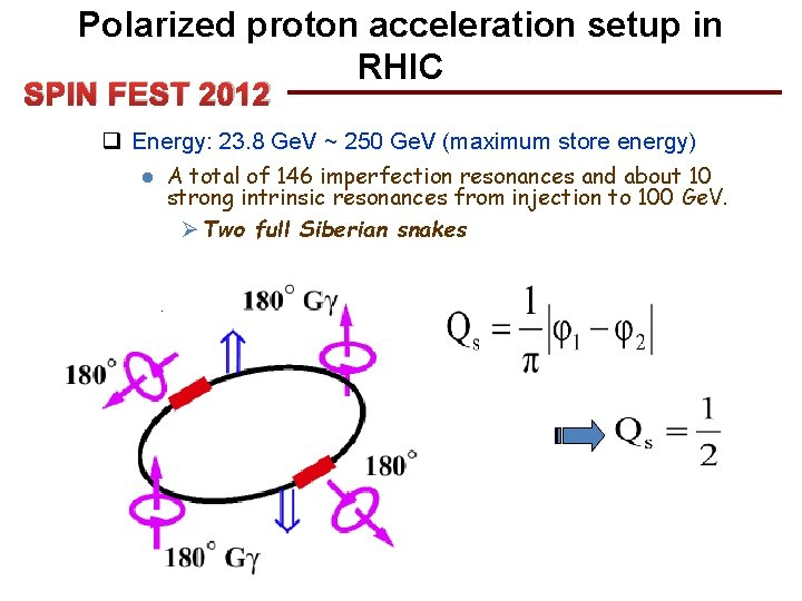 Polarized proton acceleration setup in RHIC SPIN FEST 2012 q Energy: 23. 8 Ge.